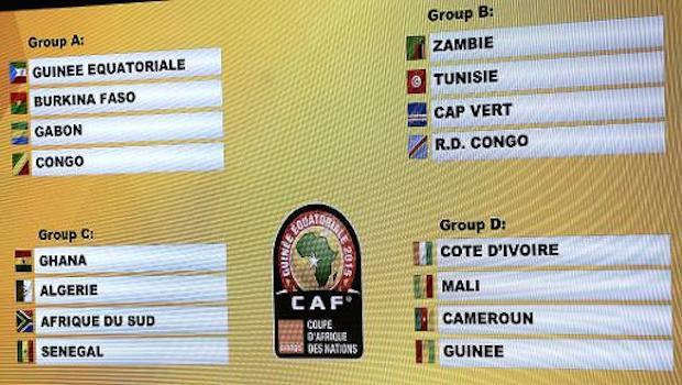CAN 2015: L'Algérie et la Côte d'Ivoire dans des poules relevées